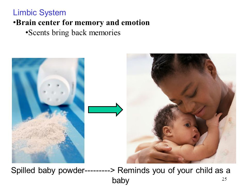 Spilled baby powder---------> Reminds you of your child as a baby