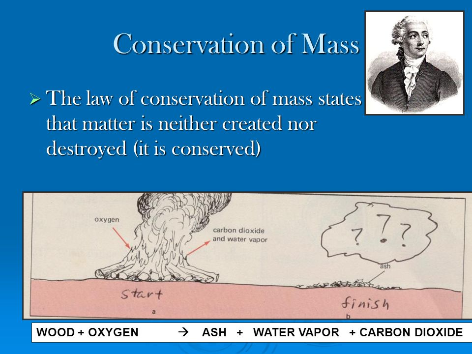 Conservation of Mass The law of conservation of mass states that matter is neither created nor destroyed (it is conserved)