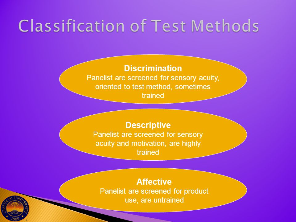 Classification of Test Methods