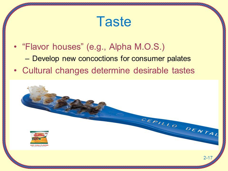 Taste Flavor houses (e.g., Alpha M.O.S.)