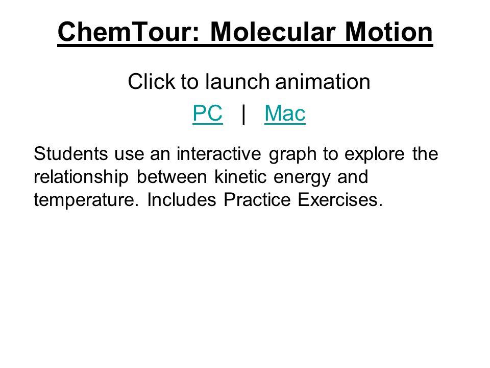 ChemTour: Molecular Motion