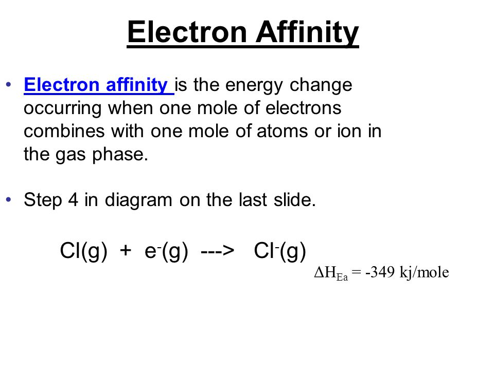 Electron Affinity Cl(g) + e-(g) ---> Cl-(g)