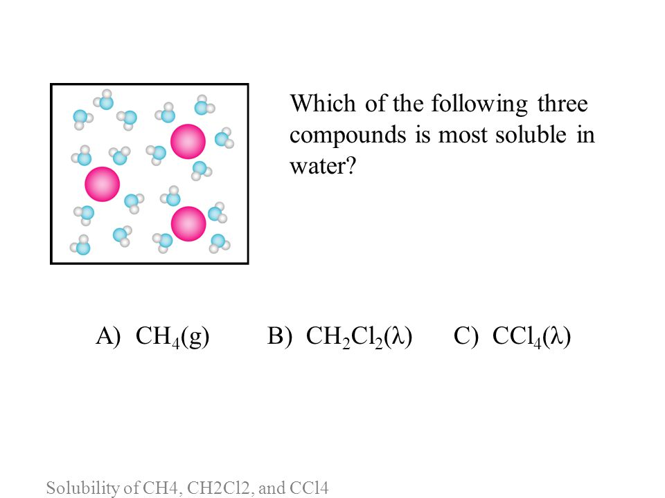 Solubility of CH4, CH2Cl2, and CCl4
