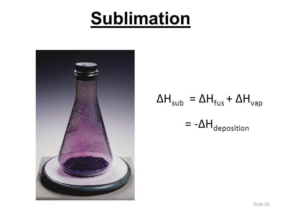 Sublimation ΔHsub = ΔHfus + ΔHvap = -ΔHdeposition Slide 59