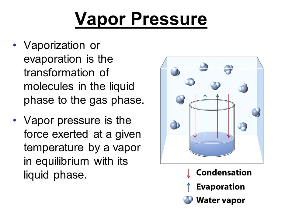 Vapor Pressure Vaporization or evaporation is the transformation of molecules in the liquid phase to the gas phase.