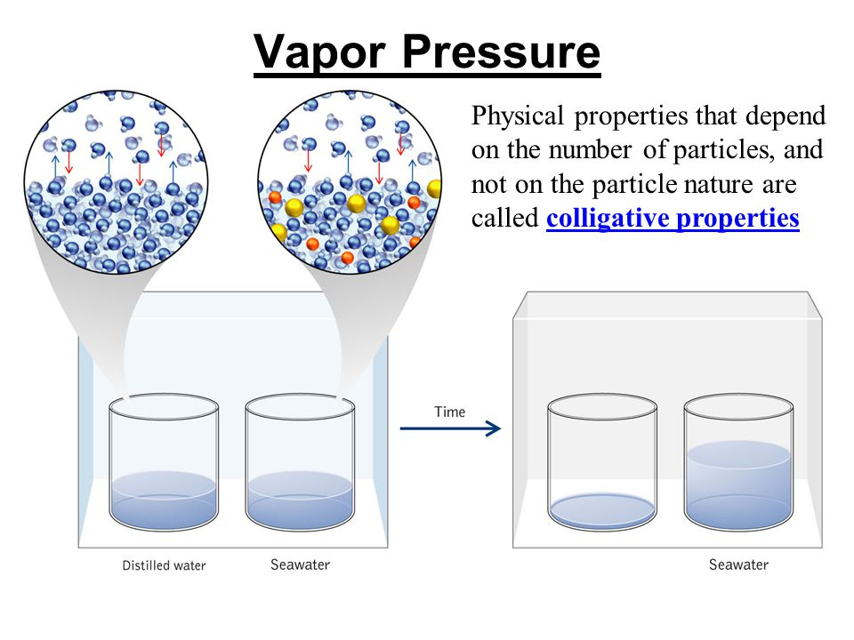 Vapor Pressure Physical properties that depend on the number of particles, and not on the particle nature are called colligative properties.