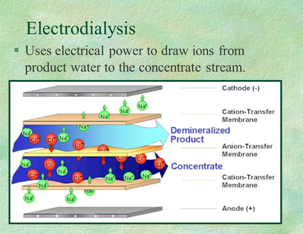 Electrodialysis Uses electrical power to draw ions from product water to the concentrate stream.