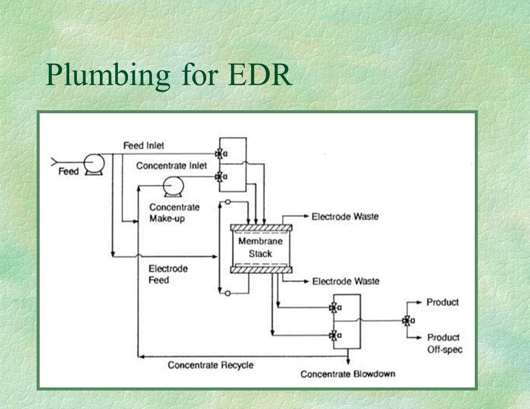 Plumbing for EDR