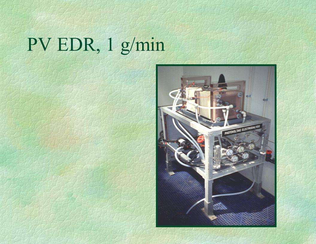 PV EDR, 1 g/min