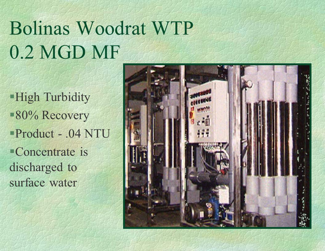 Bolinas Woodrat WTP 0.2 MGD MF
