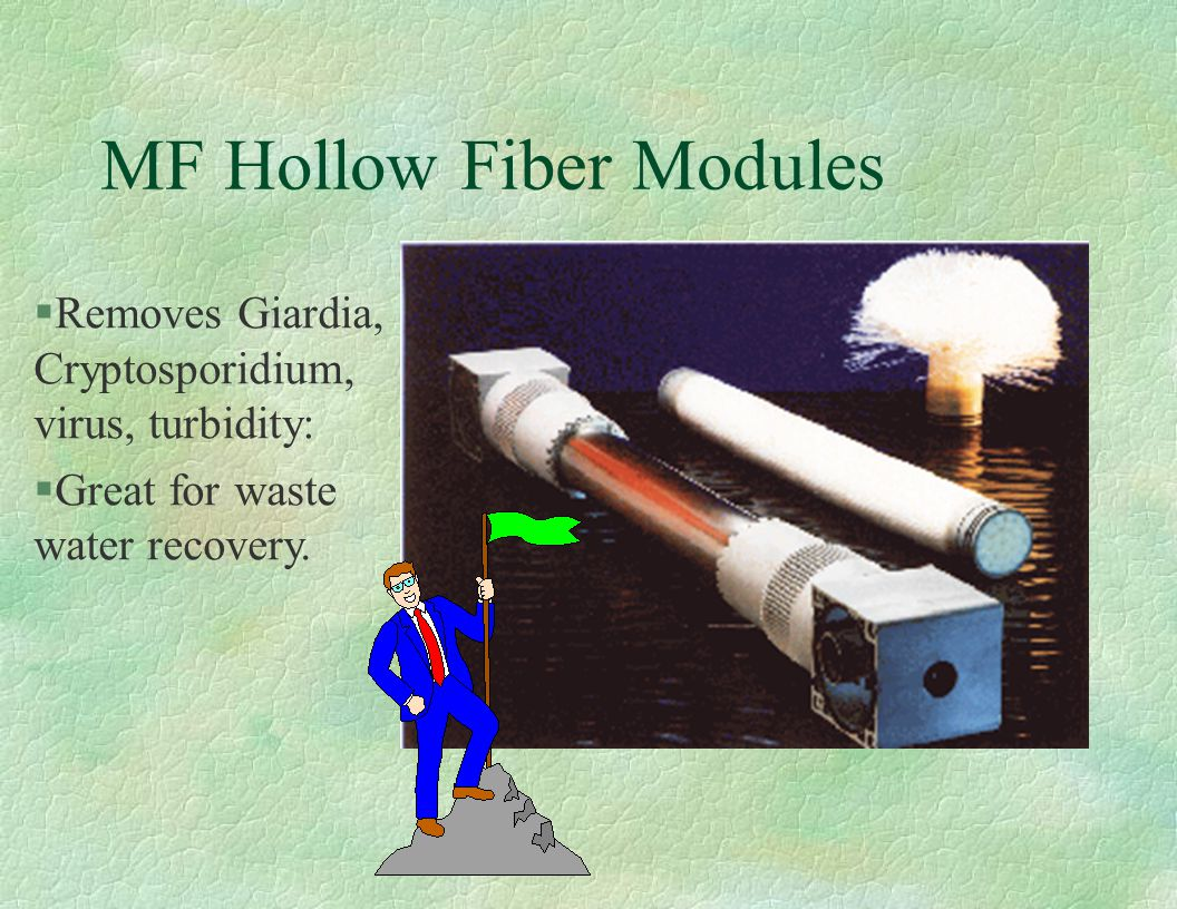 MF Hollow Fiber Modules