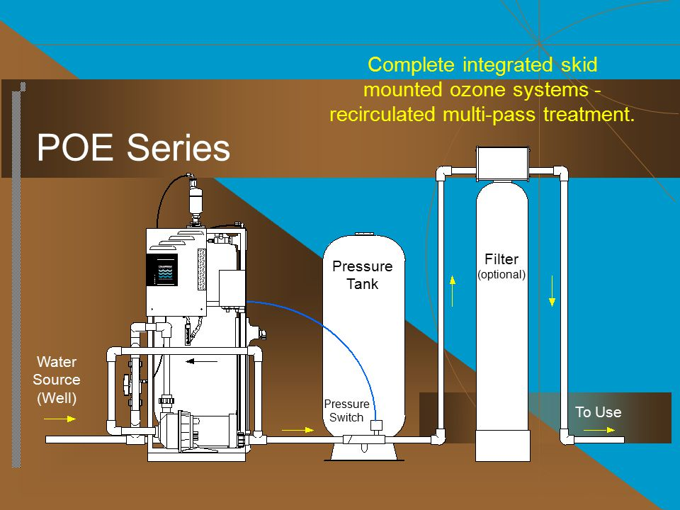 Complete integrated skid mounted ozone systems - recirculated multi-pass treatment.