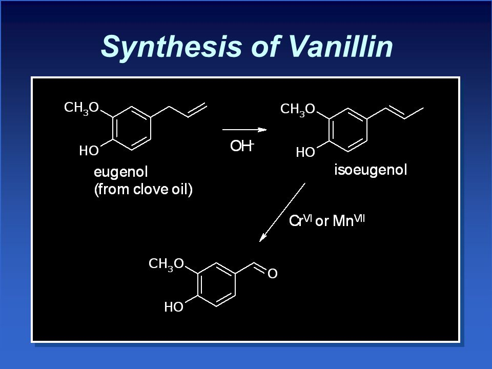 Synthesis of Vanillin