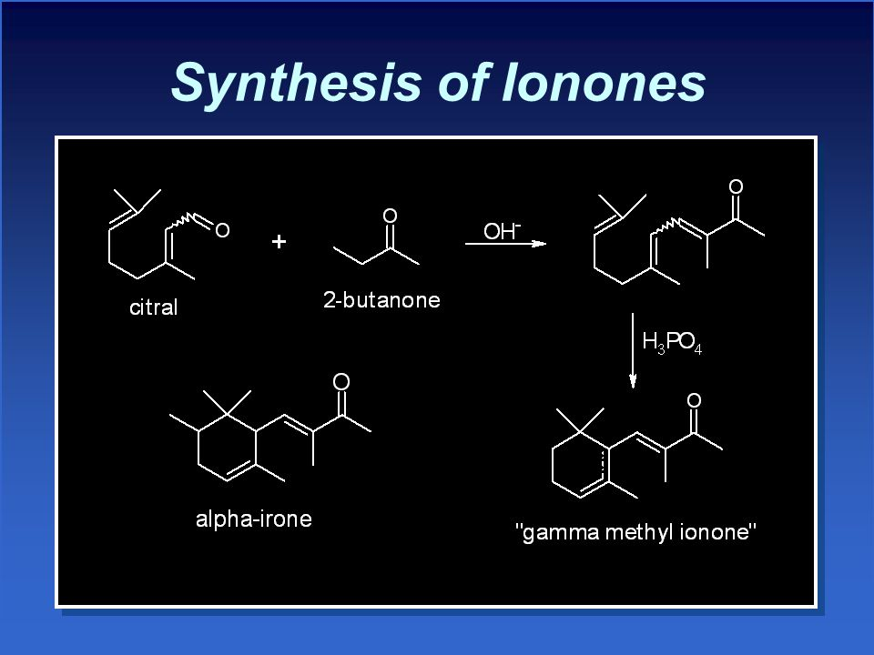 Synthesis of Ionones