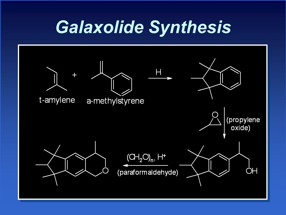 Galaxolide Synthesis