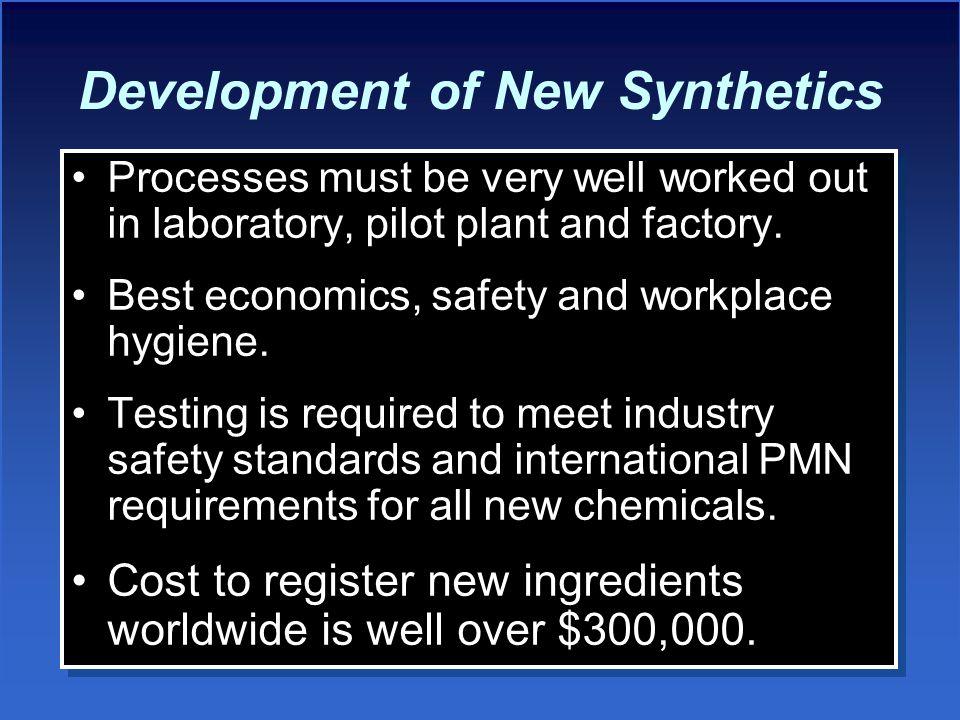 Development of New Synthetics