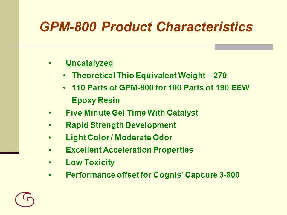 GPM-800 Product Characteristics