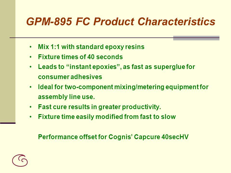 GPM-895 FC Product Characteristics