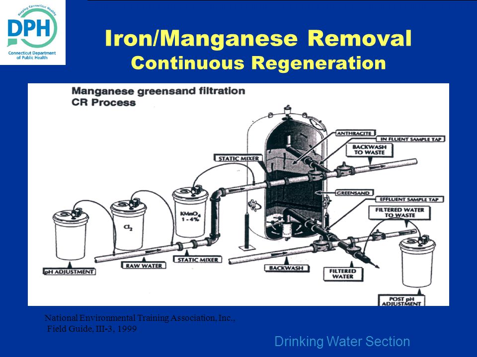 Iron/Manganese Removal Continuous Regeneration