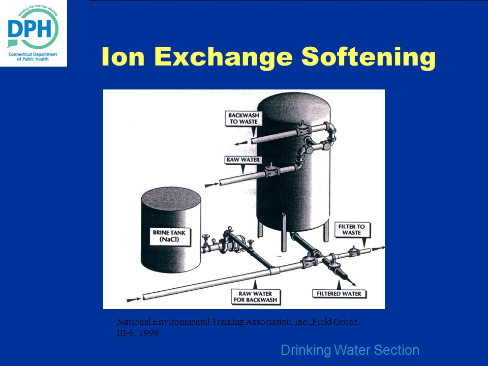 Ion Exchange Softening