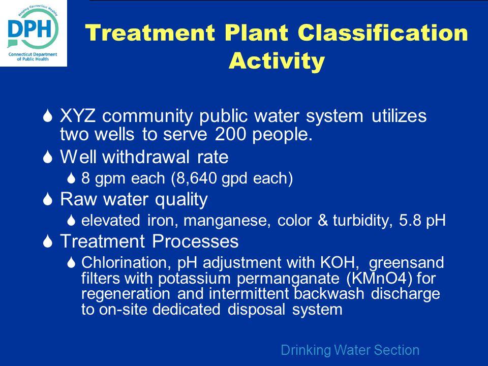 Treatment Plant Classification Activity