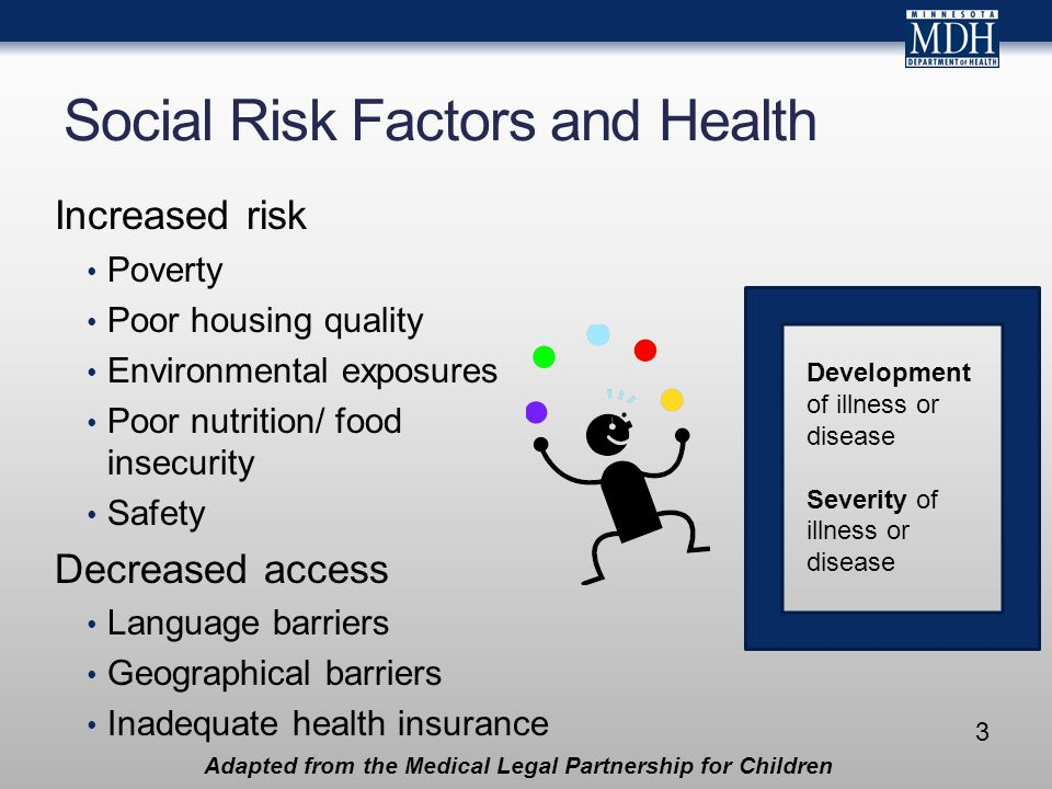Social Risk Factors and Health