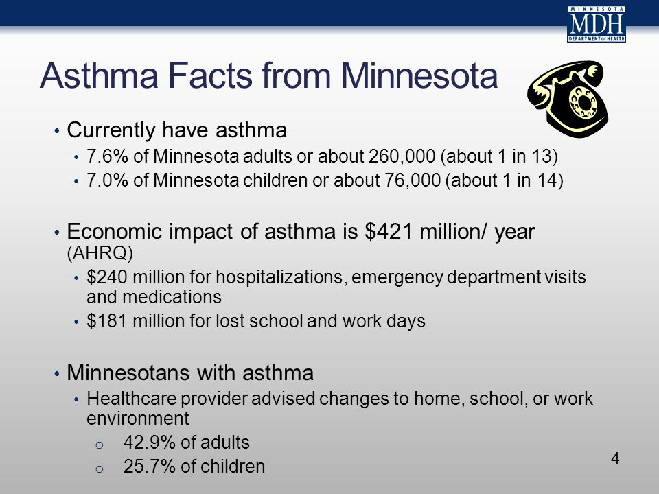 Asthma Facts from Minnesota