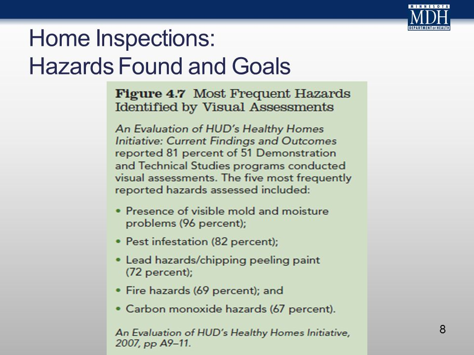 Home Inspections: Hazards Found and Goals