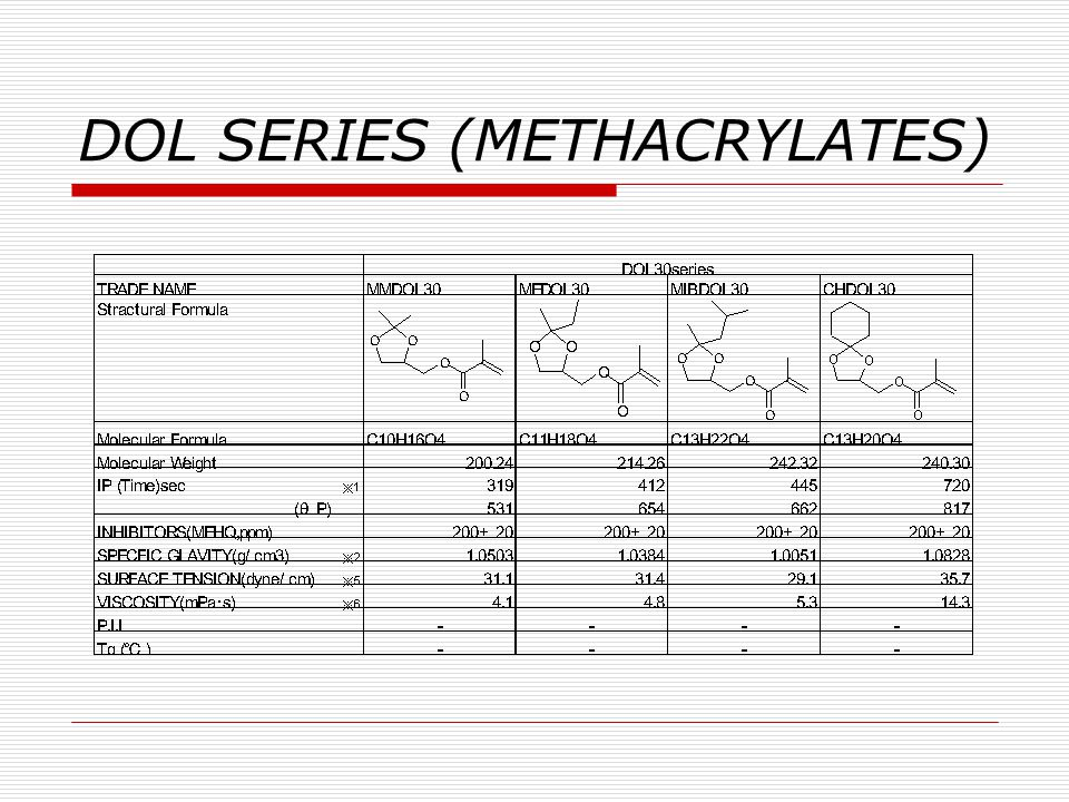 DOL SERIES (METHACRYLATES)