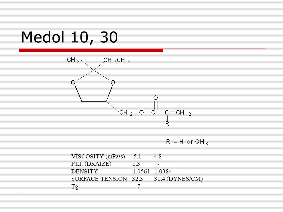 Medol 10, 30 VISCOSITY (mPa•s) 5.1 4.8 P.I.I. (DRAIZE) 1.3 -
