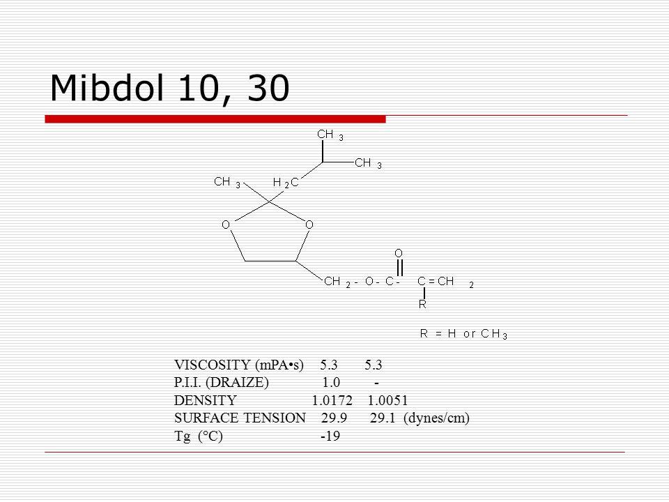 Mibdol 10, 30 VISCOSITY (mPA•s) 5.3 5.3 P.I.I. (DRAIZE) 1.0 -