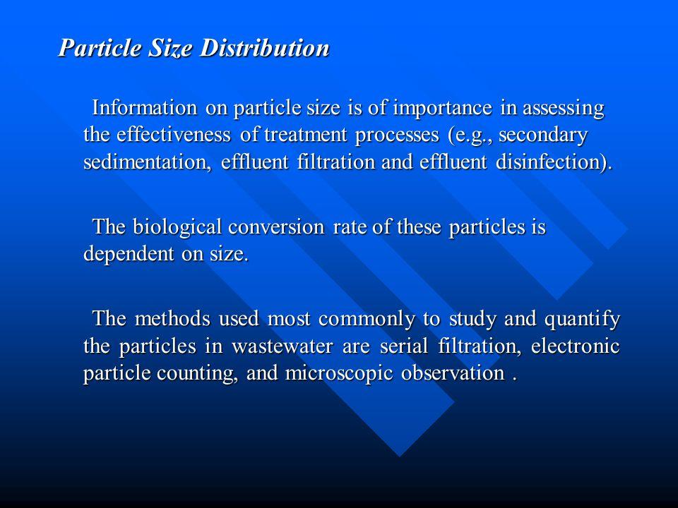Particle Size Distribution