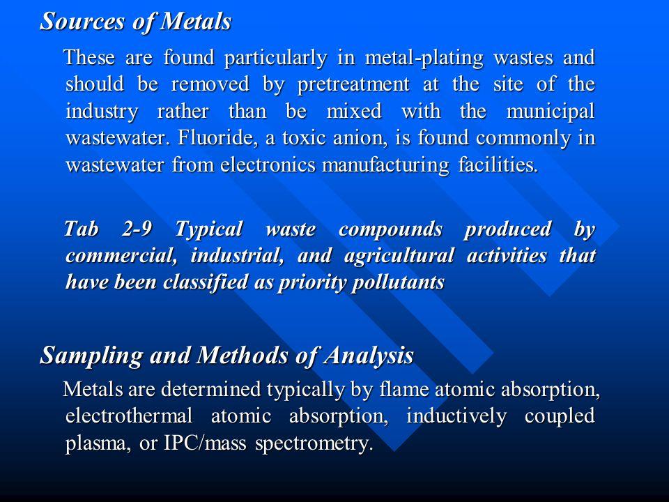 Sampling and Methods of Analysis