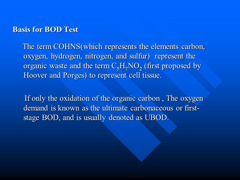Basis for BOD Test
