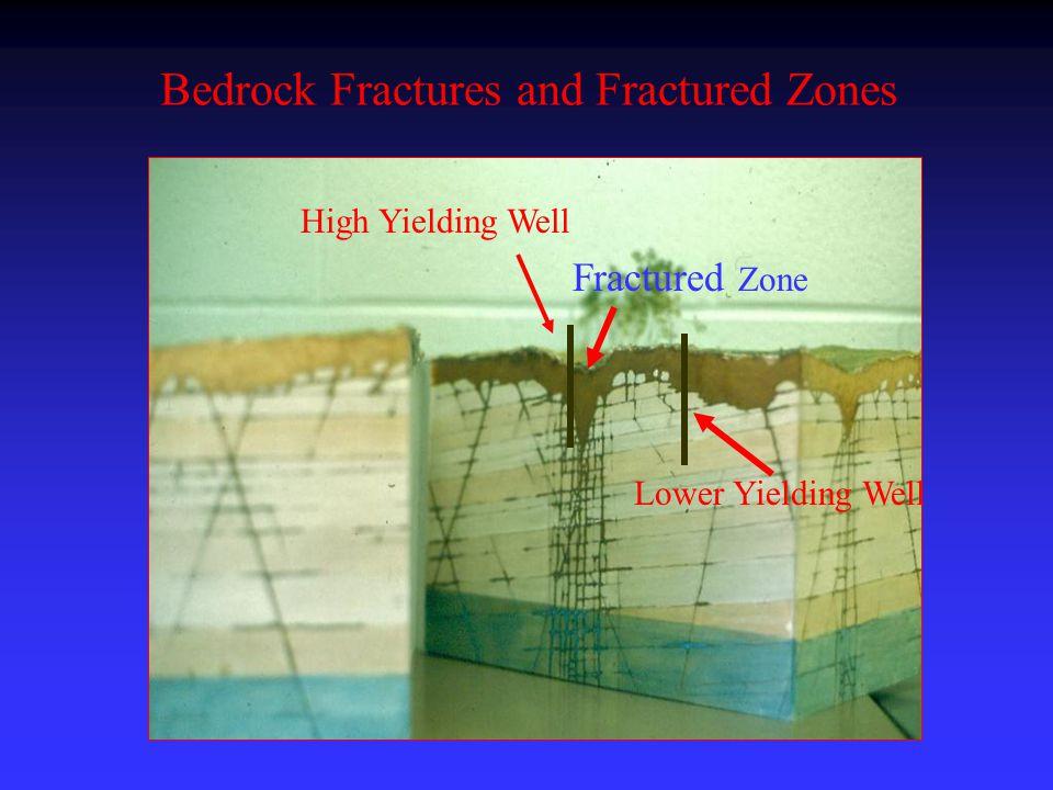 Bedrock Fractures and Fractured Zones