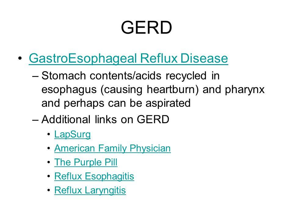 GERD GastroEsophageal Reflux Disease