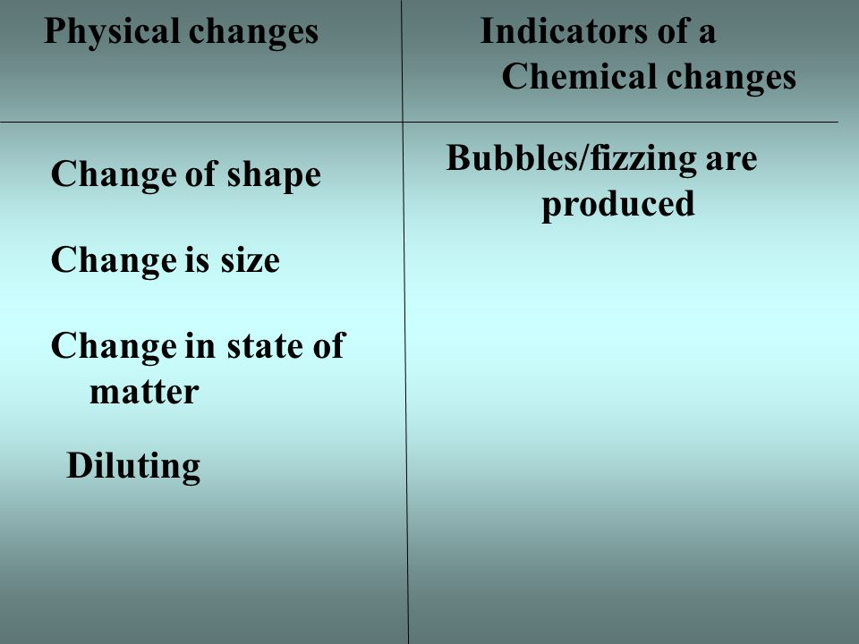 Physical changes Indicators of a