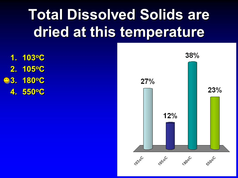 Total Dissolved Solids are dried at this temperature