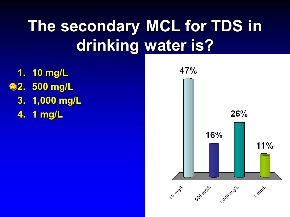 The secondary MCL for TDS in drinking water is