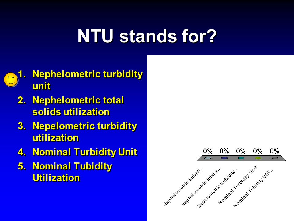 NTU stands for Nephelometric turbidity unit