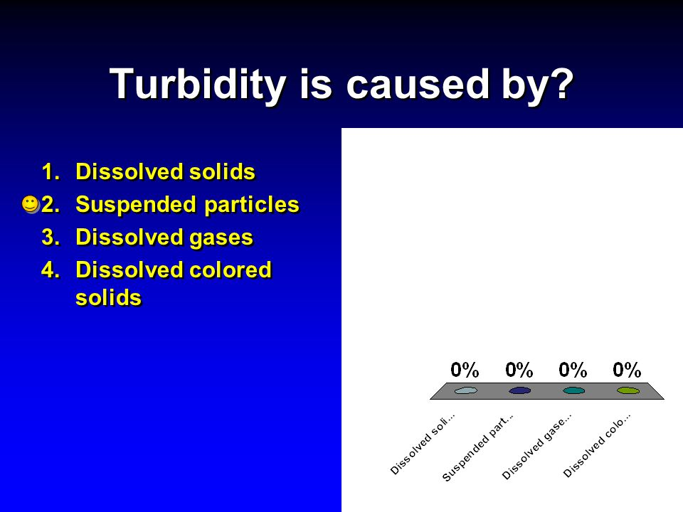 Turbidity is caused by Dissolved solids Suspended particles