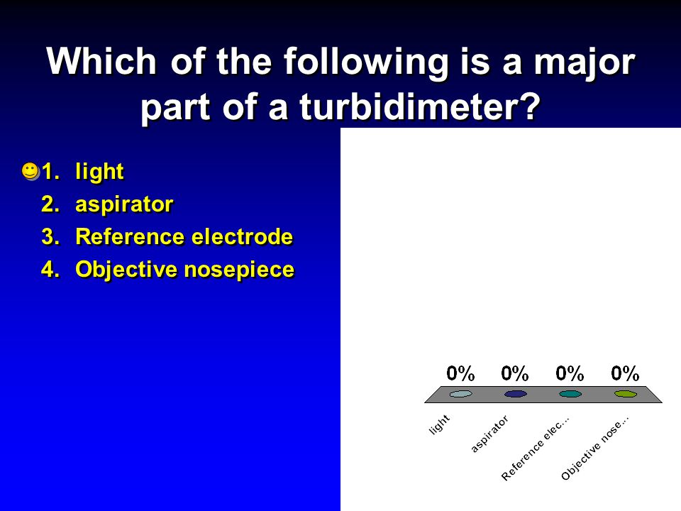 Which of the following is a major part of a turbidimeter