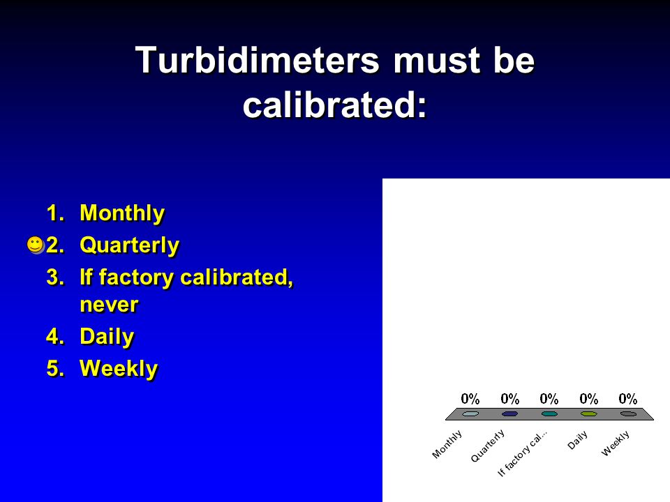 Turbidimeters must be calibrated: