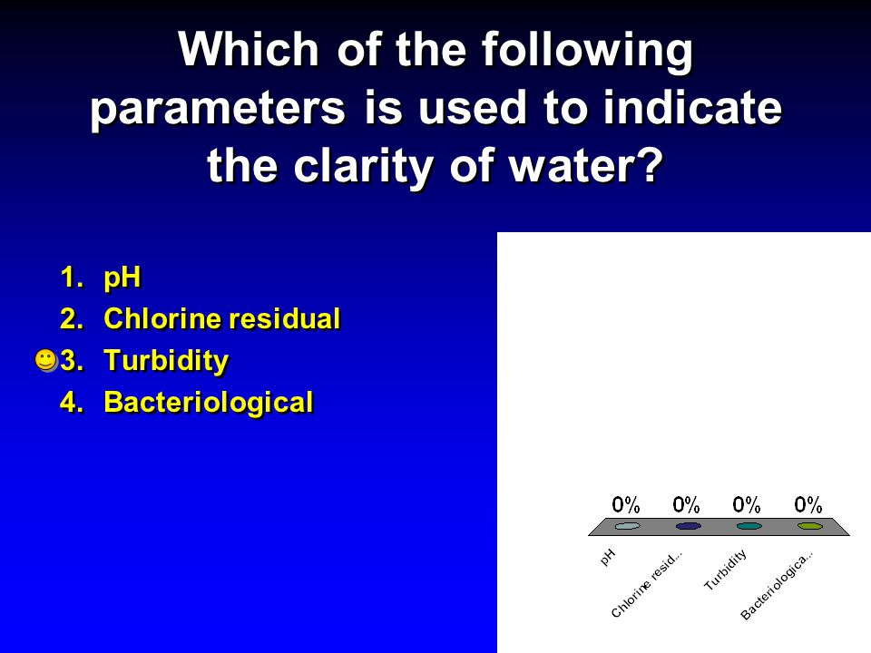 Which of the following parameters is used to indicate the clarity of water
