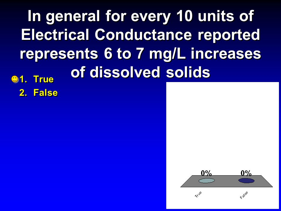 In general for every 10 units of Electrical Conductance reported represents 6 to 7 mg/L increases of dissolved solids