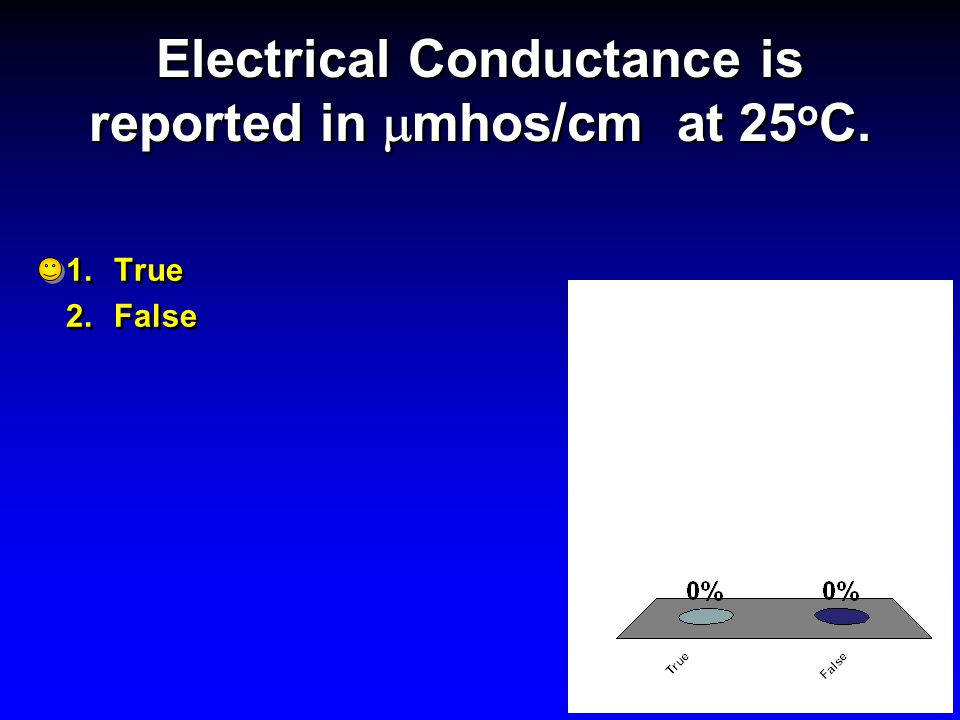 Electrical Conductance is reported in mmhos/cm at 25oC.