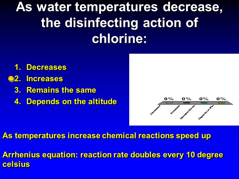 As water temperatures decrease, the disinfecting action of chlorine: