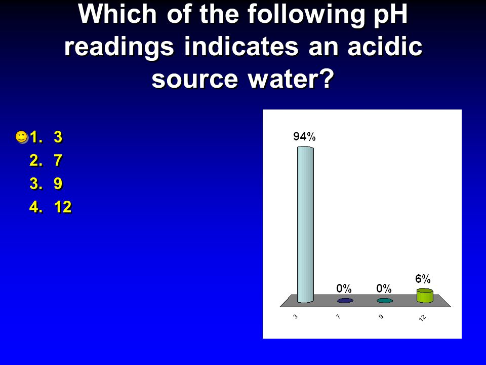 Which of the following pH readings indicates an acidic source water