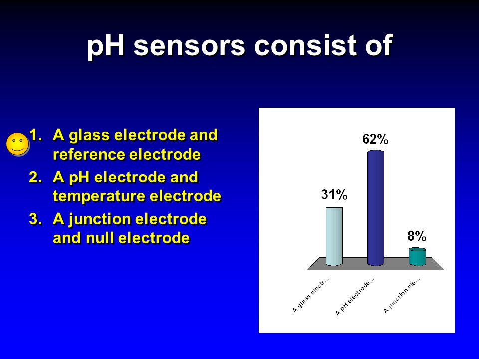 pH sensors consist of A glass electrode and reference electrode