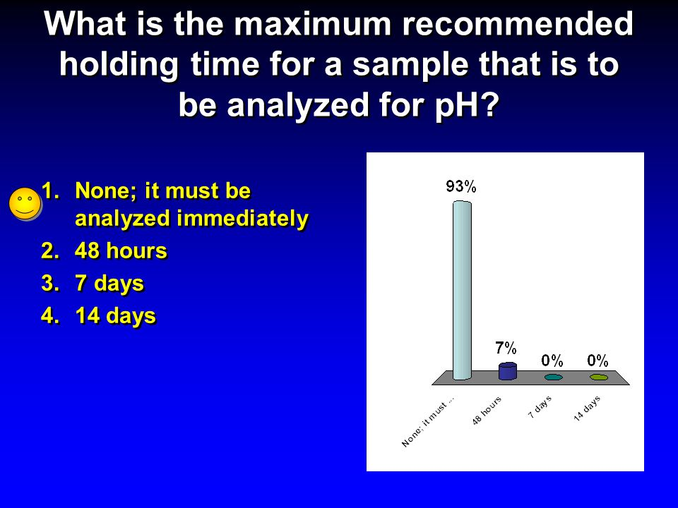 What is the maximum recommended holding time for a sample that is to be analyzed for pH